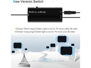 TV Antenna, 2020 Indoor Amplified Digital TV Antenna 200 Miles Range Signal Booster for 4K Free Local Channels 17ft Coax Cable Support All TV's