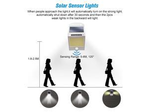 Solar Lights PIR Motion Sensor Wall Lights IP65 Waterproof Sensor Activated Auto On/Off for