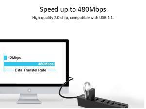 COMBO JDL-HSD8 USB Hub Combo Splitter High Speed Mini 2 In 1