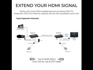 MuxLab HDMI HDBT Extender Kit Ultra HD | Transmit up to 230ft (70m) at 1080p/60 and 132ft (40m) at 4K/30 and 4K/60 Over Cat 5e/6 Cable | Transmitter and Receiver Bi-Directional IR, PoC, and RS-232