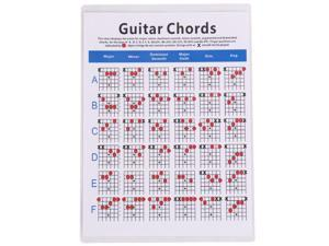 Acoustic Guitar Practice Chords Scale Chart Tool Guitar Chord Fingering Diagram Lessons Music for Beginner Guitar Lovers Small