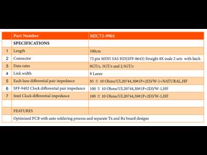Innocard Mini SAS HD (SFF-8643) 8-Lane to Mini SAS HD (SFF-8643) 8-Lane Cable