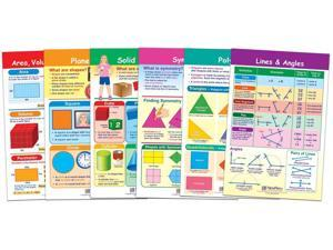 Pack of 5 NewPath Learning Mitosis Bulletin Board Chart Set