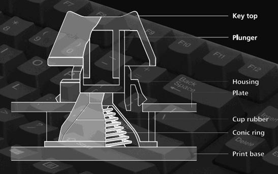 Topre Keyboard 1