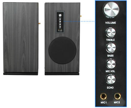 control knobs on the side panel