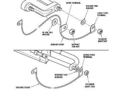 Boat Steering Controls